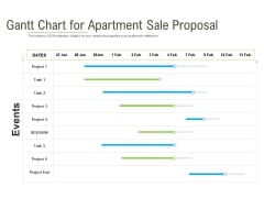 Rapid Innovation In HR Technology Space Gantt Chart For Apartment Sale Proposal Structure PDF