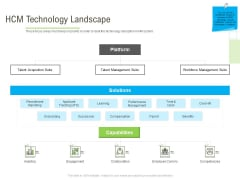 Rapid Innovation In HR Technology Space HCM Technology Landscape Demonstration PDF