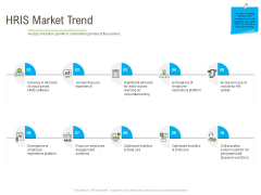 Rapid Innovation In HR Technology Space HRIS Market Trend Icons PDF