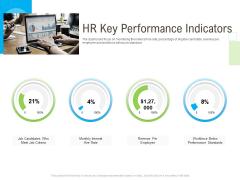 Rapid Innovation In HR Technology Space HR Key Performance Indicators Slides PDF