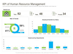 Rapid Innovation In HR Technology Space KPI Of Human Resource Management Infographics PDF