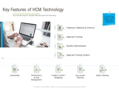 Rapid Innovation In HR Technology Space Key Features Of HCM Technology Topics PDF