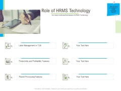 Rapid Innovation In HR Technology Space Role Of HRMS Technology Ppt Ideas Demonstration PDF