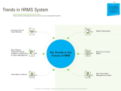 Rapid Innovation In HR Technology Space Trends In HRMS System Ppt Slides Graphics Tutorials PDF