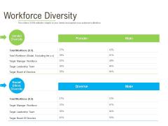 Rapid Innovation In HR Technology Space Workforce Diversity Ppt File Background Image PDF