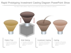 Rapid Prototyping Investment Casting Diagram Powerpoint Show