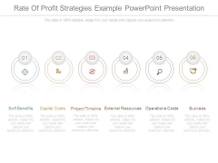 Rate Of Profit Strategies Example Powerpoint Presentation