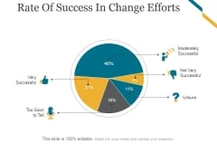 Rate Of Success In Change Efforts Ppt PowerPoint Presentation Information