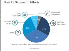 Rate Of Success In Efforts Ppt PowerPoint Presentation Slide