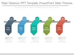 Rate Variance Ppt Template Powerpoint Slide Themes