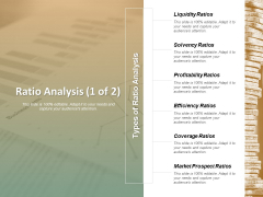 Ratio Analysis Business Ppt Powerpoint Presentation Layouts Master Slide