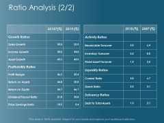Ratio Analysis Growth Ratios Ppt Powerpoint Presentation Gallery Graphics Download