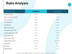 Ratio Analysis Ppt PowerPoint Presentation Summary Outline