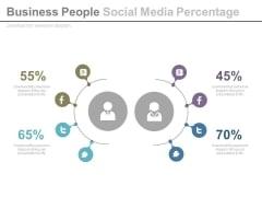 Ratio Of Social Media Users Powerpoint Slides