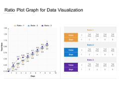 Ratio Plot Graph For Data Visualization Ppt PowerPoint Presentation Ideas Outfit PDF