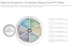 Rational Perspectives On Decision Making Chart Ppt Slides