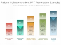 Rational Software Architect Ppt Presentation Examples