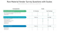Raw Material Vendor Survey Questions With Scales Ppt PowerPoint Presentation Model Good PDF
