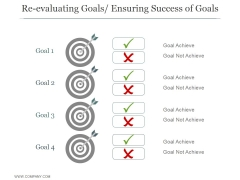 Re Evaluating Goals Ensuring Success Of Goals Ppt PowerPoint Presentation Designs Download