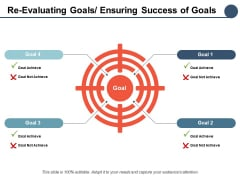 Re Evaluating Goals Ensuring Success Of Goals Ppt PowerPoint Presentation Model Master Slide