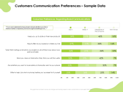 Reach Your Target Audience Customers Communication Preferences Sample Data Formats PDF