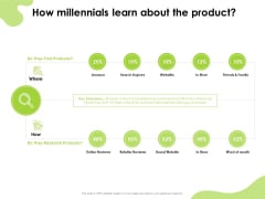 Reach Your Target Audience How Millennials Learn About The Product Microsoft PDF