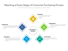Reaching At Every Stage Of Consumer Purchasing Process Ppt PowerPoint Presentation File Infographic Template PDF
