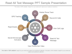 Read All Text Message Ppt Sample Presentation