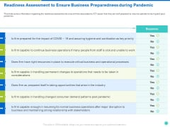 Readiness Assessment To Ensure Business Preparedness During Pandemic Ppt Professional Layout Ideas PDF