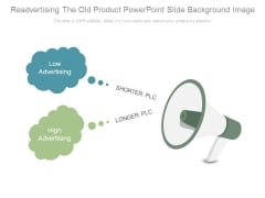 Readvertising The Old Product Powerpoint Slide Background Image
