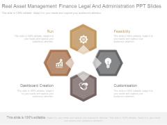 Real Asset Management Finance Legal And Administration Ppt Slides