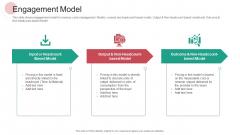 Real Capital Market Bid Assessment Engagement Model Ppt PowerPoint Presentation Ideas Topics PDF