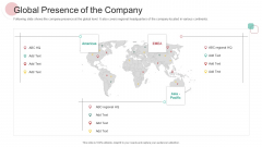 Real Capital Market Bid Assessment Global Presence Of The Company Pictures PDF