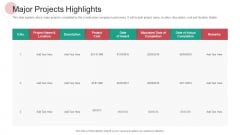 Real Capital Market Bid Assessment Major Projects Highlights Template PDF