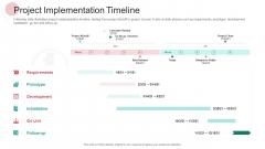Real Capital Market Bid Assessment Project Implementation Timeline Sample PDF