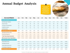Real Estate Asset Management Annual Budget Analysis Ppt Styles Images PDF