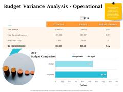 Real Estate Asset Management Budget Variance Analysis Operational Ppt Icon Portfolio PDF