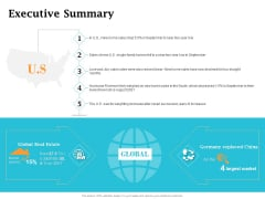 Real Estate Asset Management Executive Summary Ppt File Visuals PDF