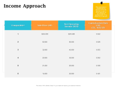 Real Estate Asset Management Income Approach Ppt Pictures Templates PDF