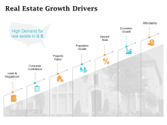 Real Estate Asset Management Real Estate Growth Drivers Ppt Infographic Template Guidelines PDF