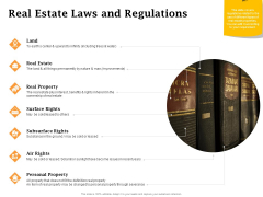Real Estate Asset Management Real Estate Laws And Regulations Ppt Icon Outfit PDF