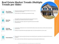 Real Estate Asset Management Real Estate Market Trends Multiple Trends Per Slide Ppt Gallery Demonstration PDF