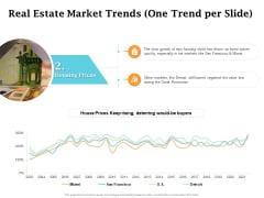 Real Estate Asset Management Real Estate Market Trends One Trend Per Slide Prices Ppt Summary Vector PDF