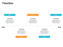 Real Estate Asset Management Timeline Ppt Model Clipart Images PDF
