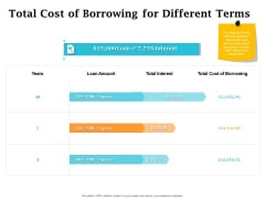 Real Estate Asset Management Total Cost Of Borrowing For Different Terms Ppt Slides Maker PDF