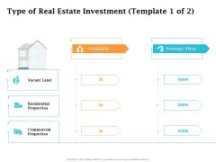 Real Estate Asset Management Type Of Real Estate Investment Average Ppt Slides Objects PDF