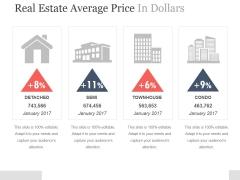 Real Estate Average Price In Dollars Ppt PowerPoint Presentation Slides