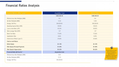 Real Estate Business Financial Ratios Analysis Ppt Model Elements PDF