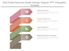 Real Estate Business Model Sample Diagram Ppt Infographic Template