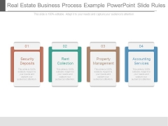 Real Estate Business Process Example Powerpoint Slide Rules